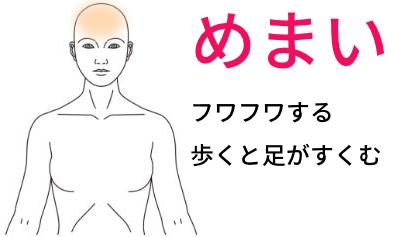 めまい_症例8