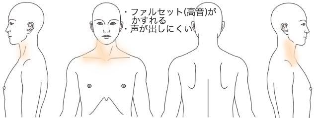 鍼灸_症例_のど_05_図説